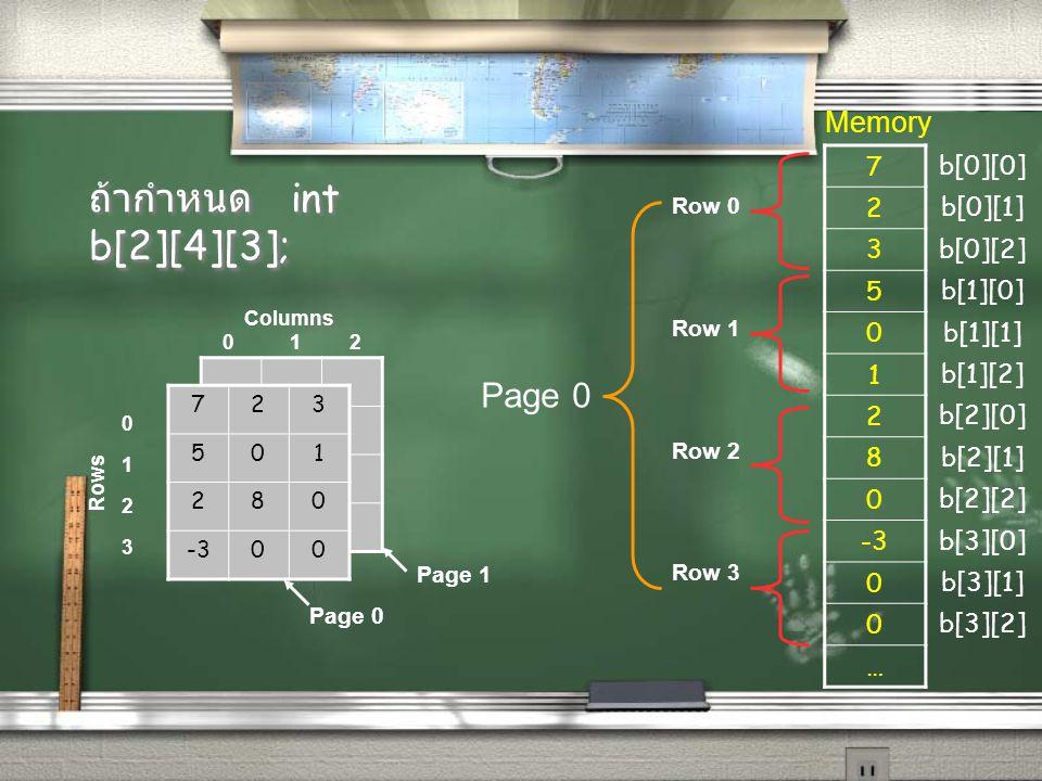 ถ้ากำหนด int b[2][4][3]; Page 0 Memory 7 2 3 5 1 8 -3 … b[0][0]